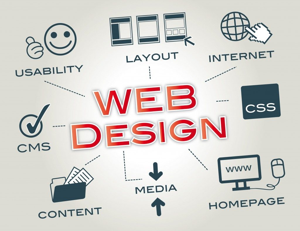 Tips for Designing Web Pages