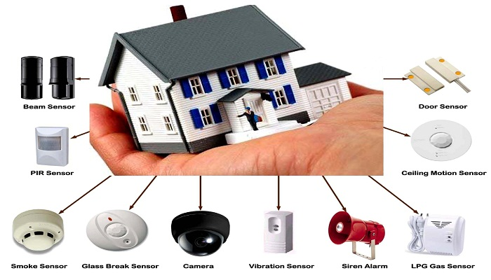 Vivint and protect america big names under best home for Best security for your home